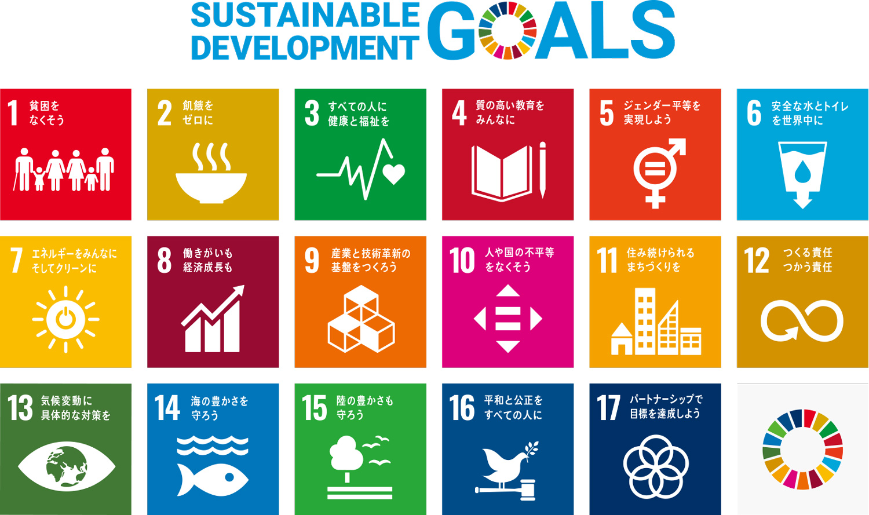 SDGグローバル指標(SDG Indicators)